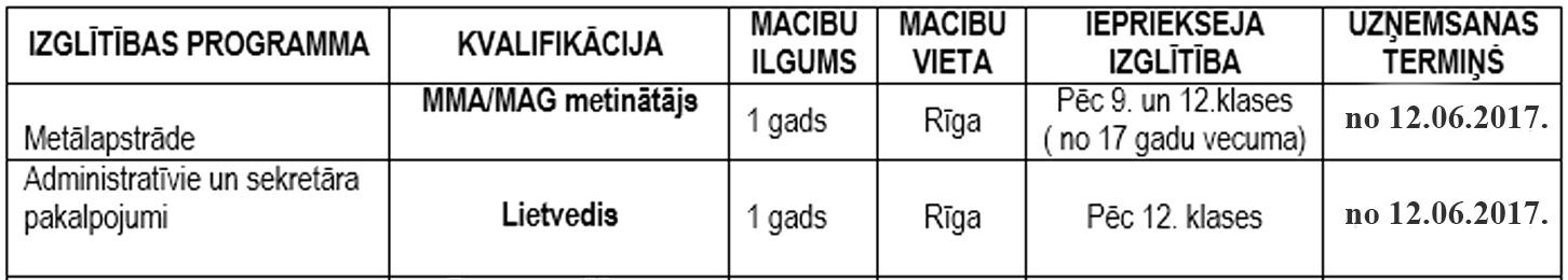tabula2